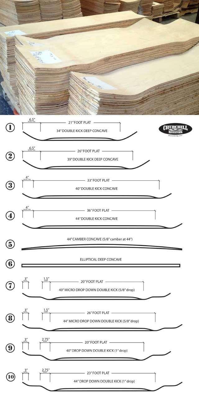 Longboard templates related keywords longboard templates for Longboard truck template